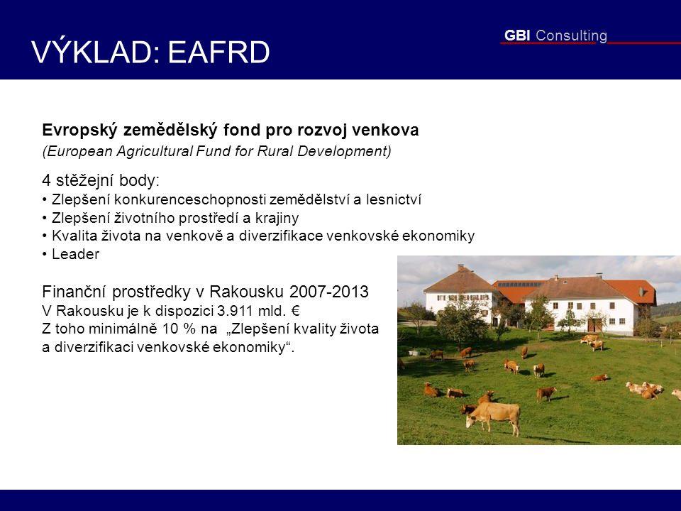 GBI Consulting Evropský zemědělský fond pro rozvoj venkova (European Agricultural Fund for Rural Development) 4 stěžejní body: Zlepšení konkurenceschopnosti zemědělství a lesnictví Zlepšení životního prostředí a krajiny Kvalita života na venkově a diverzifikace venkovské ekonomiky Leader Finanční prostředky v Rakousku 2007-2013 V Rakousku je k dispozici 3.911 mld.