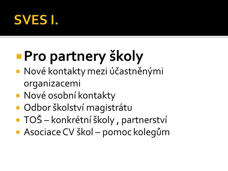  Pro partnery školy  Nové kontakty mezi účastněnými organizacemi  Nové osobní kontakty  Odbor školství magistrátu  TOŠ – konkrétní školy, partner