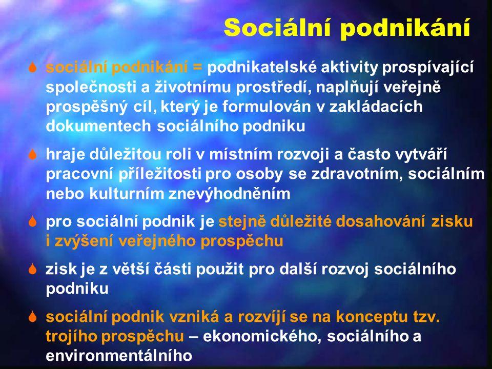 Sociální podnikání  sociální podnikání = podnikatelské aktivity prospívající společnosti a životnímu prostředí, naplňují veřejně prospěšný cíl, který je formulován v zakládacích dokumentech sociálního podniku  hraje důležitou roli v místním rozvoji a často vytváří pracovní příležitosti pro osoby se zdravotním, sociálním nebo kulturním znevýhodněním  pro sociální podnik je stejně důležité dosahování zisku i zvýšení veřejného prospěchu  zisk je z větší části použit pro další rozvoj sociálního podniku  sociální podnik vzniká a rozvíjí se na konceptu tzv.