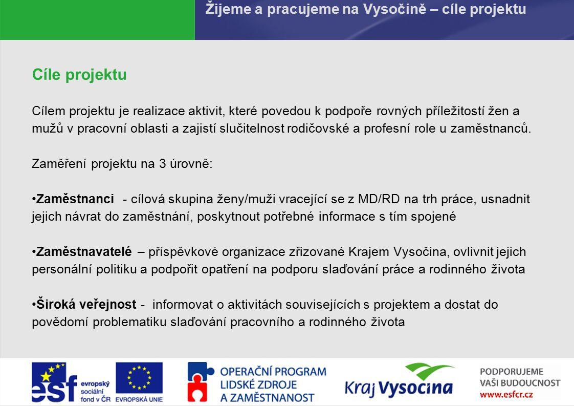 PREZENTUJÍCÍ319.9.2016 Žijeme a pracujeme na Vysočině – cíle projektu Cíle projektu Cílem projektu je realizace aktivit, které povedou k podpoře rovný