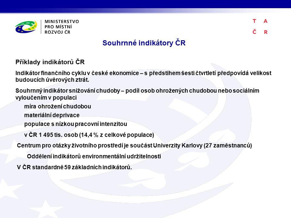 Příklady indikátorů ČR Indikátor finančního cyklu v české ekonomice – s předstihem šesti čtvrtletí předpovídá velikost budoucích úvěrových ztrát.