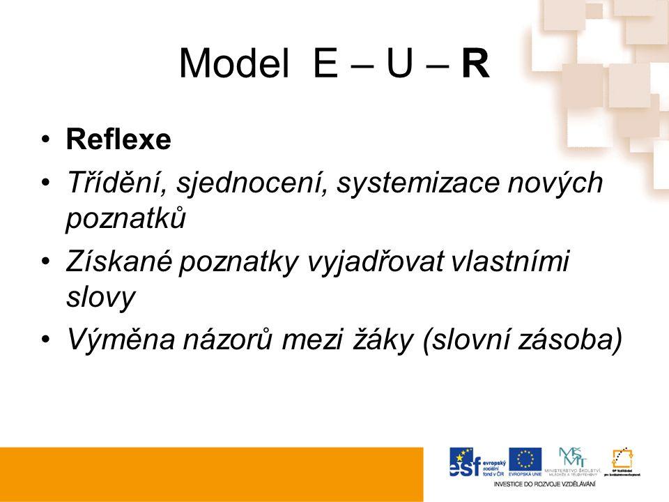 Model E – U – R Reflexe Třídění, sjednocení, systemizace nových poznatků Získané poznatky vyjadřovat vlastními slovy Výměna názorů mezi žáky (slovní z