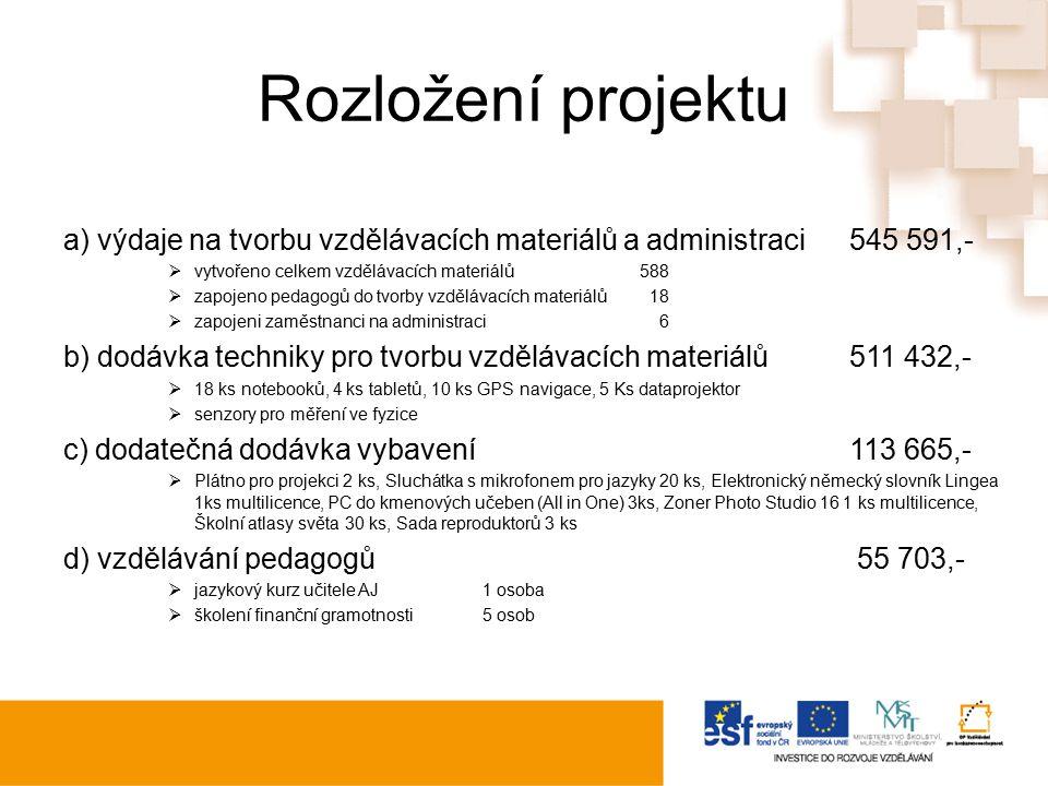 Rozložení projektu a) výdaje na tvorbu vzdělávacích materiálů a administraci545 591,-  vytvořeno celkem vzdělávacích materiálů588  zapojeno pedagogů