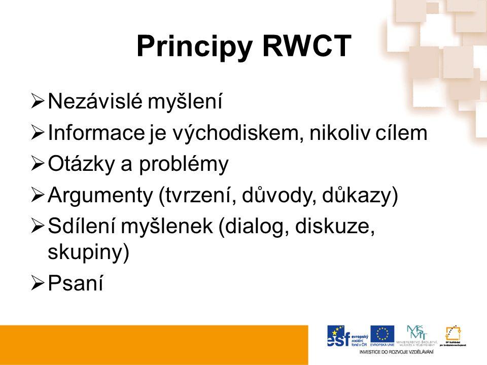 Principy RWCT  Nezávislé myšlení  Informace je východiskem, nikoliv cílem  Otázky a problémy  Argumenty (tvrzení, důvody, důkazy)  Sdílení myšlenek (dialog, diskuze, skupiny)  Psaní