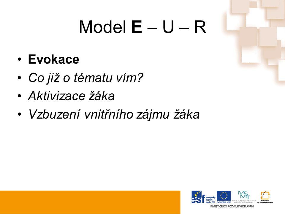 Model E – U – R Evokace Co již o tématu vím? Aktivizace žáka Vzbuzení vnitřního zájmu žáka