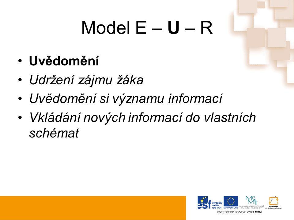 Model E – U – R Uvědomění Udržení zájmu žáka Uvědomění si významu informací Vkládání nových informací do vlastních schémat