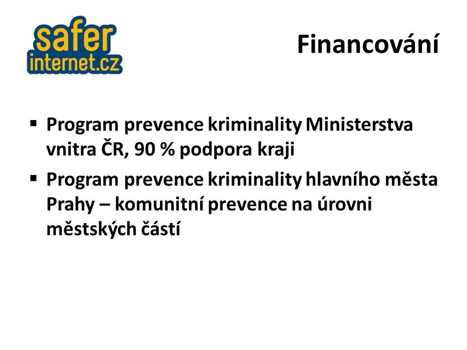 Financování  Program prevence kriminality Ministerstva vnitra ČR, 90 % podpora kraji  Program prevence kriminality hlavního města Prahy – komunitní prevence na úrovni městských částí
