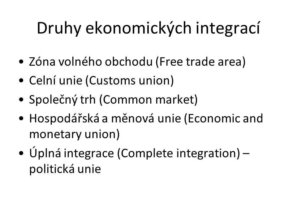 Zóna volného obchodu Nejnižší stupeň integrace Mezi členy jsou odstraněny celní a jiné bariéry vzájemného obchodu Mohou být zaměřeny na všechny výrobky nebo jen na průmyslové (bez zemědělských) Vůči nezúčastněným zemím si každá země pásma upravuje své obchodní vztahy samostatně(má vlastní celní sazby) Typický příklad: Severoamerickázóna volného obchodu
