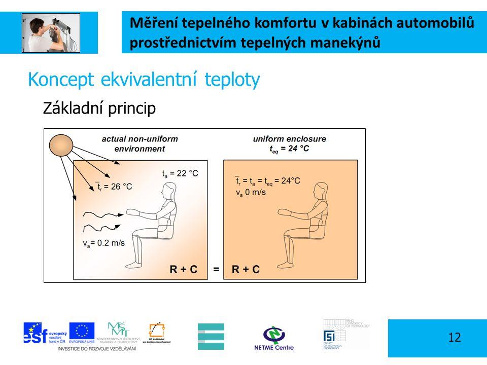 Měření tepelného komfortu v kabinách automobilů prostřednictvím tepelných manekýnů 12 Koncept ekvivalentní teploty Základní princip