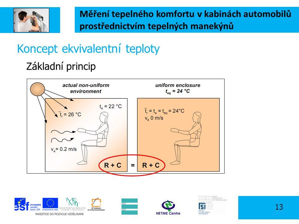Měření tepelného komfortu v kabinách automobilů prostřednictvím tepelných manekýnů 13 Koncept ekvivalentní teploty Základní princip