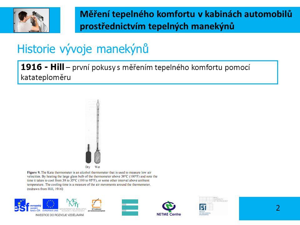Měření tepelného komfortu v kabinách automobilů prostřednictvím tepelných manekýnů 63 Konec prezentace Děkuji za pozornost Workshop je podpořen z projektu: - Podpora tvorby excelentních týmů mezioborového výzkumu na VUT CZ.1.07/2.3.00/30.0005