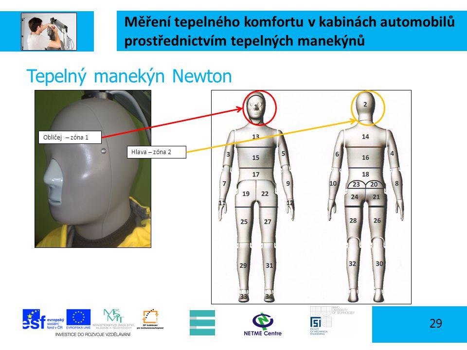Měření tepelného komfortu v kabinách automobilů prostřednictvím tepelných manekýnů 29 Tepelný manekýn Newton Obličej – zóna 1 Hlava – zóna 2