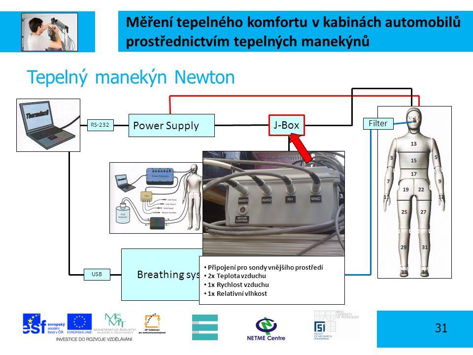 Měření tepelného komfortu v kabinách automobilů prostřednictvím tepelných manekýnů 31 Tepelný manekýn Newton Power Supply Amb Temp 1 Amb Temp 2 Air sp