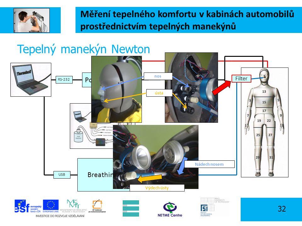 Měření tepelného komfortu v kabinách automobilů prostřednictvím tepelných manekýnů 32 Tepelný manekýn Newton Power Supply J-Box Breathing system Filter RS-232 USB Nádech nosem Výdech ústy nos ústa