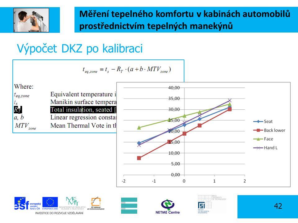 Měření tepelného komfortu v kabinách automobilů prostřednictvím tepelných manekýnů 42 Výpočet DKZ po kalibraci