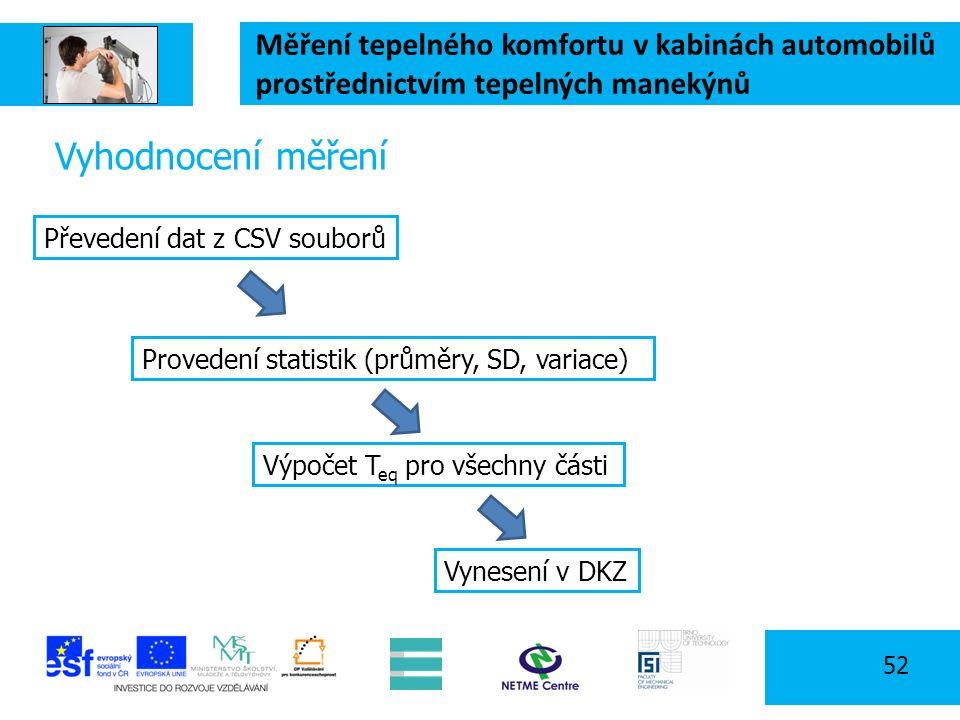 Měření tepelného komfortu v kabinách automobilů prostřednictvím tepelných manekýnů 52 Vyhodnocení měření Převedení dat z CSV souborů Provedení statistik (průměry, SD, variace) Výpočet T eq pro všechny části Vynesení v DKZ