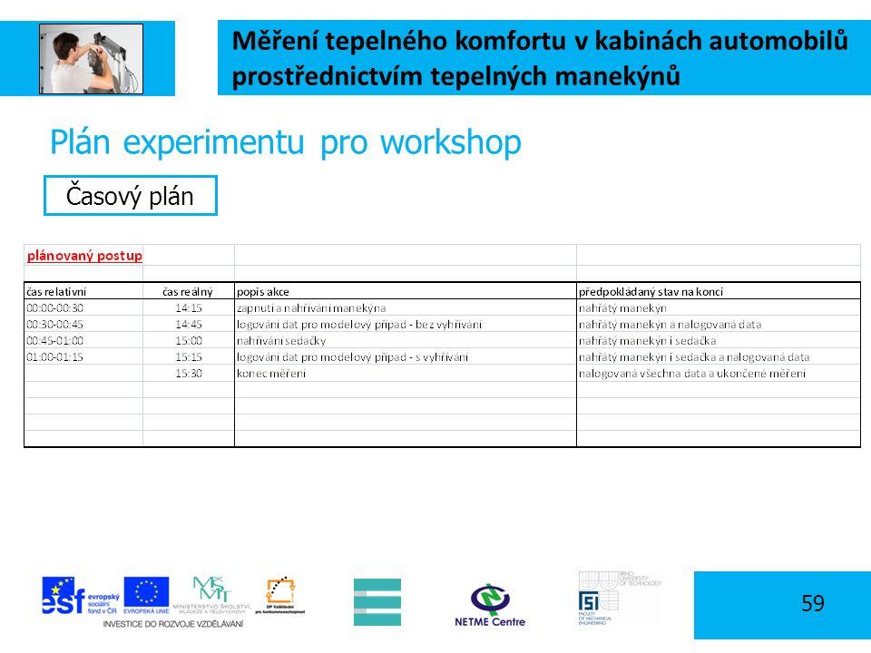 Měření tepelného komfortu v kabinách automobilů prostřednictvím tepelných manekýnů 59 Plán experimentu pro workshop Časový plán
