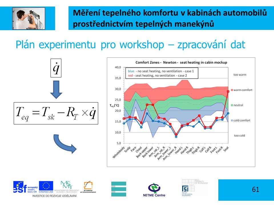 Měření tepelného komfortu v kabinách automobilů prostřednictvím tepelných manekýnů 61 Plán experimentu pro workshop – zpracování dat