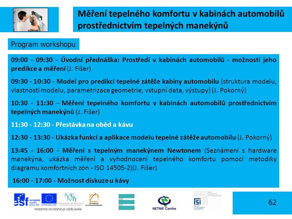 Měření tepelného komfortu v kabinách automobilů prostřednictvím tepelných manekýnů 62 Program workshopu 09:00 - 09:30 - Úvodní přednáška: Prostředí v