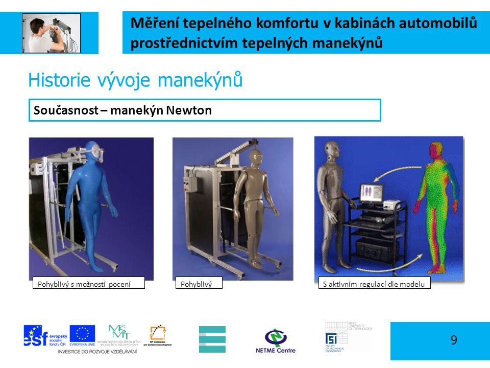 Měření tepelného komfortu v kabinách automobilů prostřednictvím tepelných manekýnů 30 Tepelný manekýn Newton Power Supply Amb Temp 1 Amb Temp 2 Air speed RH J-Box Breathing system Filtr RS-232 USB