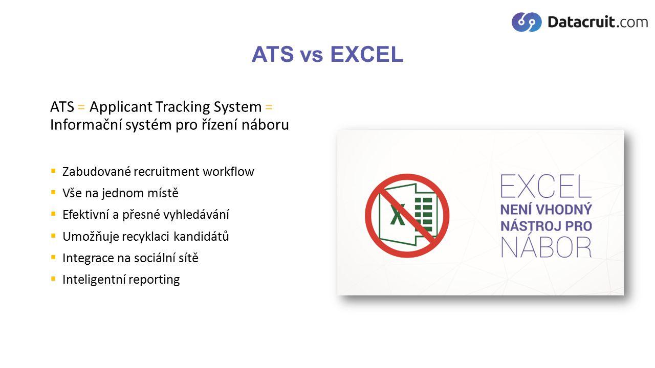 ATS vs EXCEL ATS = Applicant Tracking System = Informační systém pro řízení náboru  Zabudované recruitment workflow  Vše na jednom místě  Efektivní a přesné vyhledávání  Umožňuje recyklaci kandidátů  Integrace na sociální sítě  Inteligentní reporting