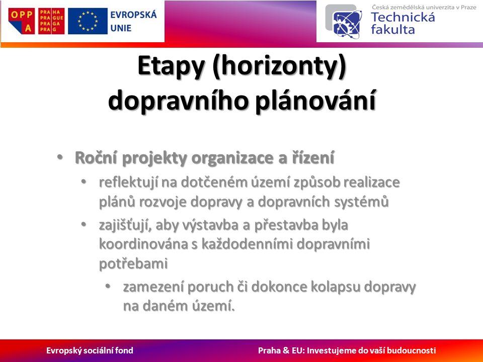 Evropský sociální fond Praha & EU: Investujeme do vaší budoucnosti Etapy (horizonty) dopravního plánování Roční projekty organizace a řízení Roční projekty organizace a řízení reflektují na dotčeném území způsob realizace plánů rozvoje dopravy a dopravních systémů reflektují na dotčeném území způsob realizace plánů rozvoje dopravy a dopravních systémů zajišťují, aby výstavba a přestavba byla koordinována s každodenními dopravními potřebami zajišťují, aby výstavba a přestavba byla koordinována s každodenními dopravními potřebami zamezení poruch či dokonce kolapsu dopravy na daném území.