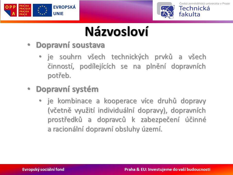 Evropský sociální fond Praha & EU: Investujeme do vaší budoucnosti Názvosloví Dopravní soustava Dopravní soustava je souhrn všech technických prvků a všech činností, podílejících se na plnění dopravních potřeb.