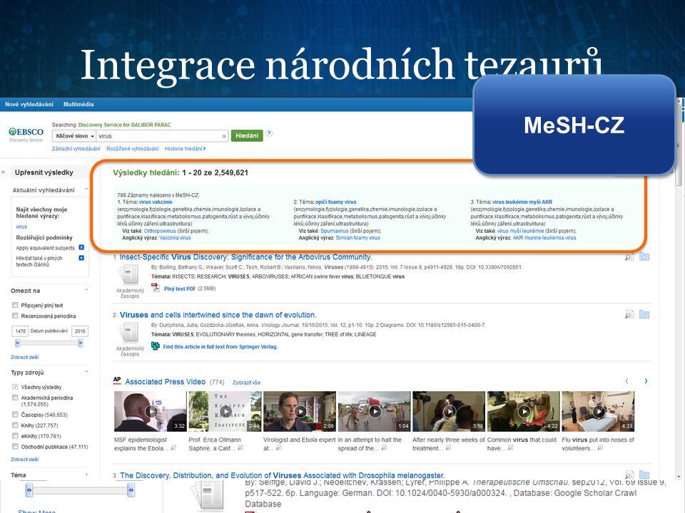 Integrace národních tezaurů MeSH-CZ