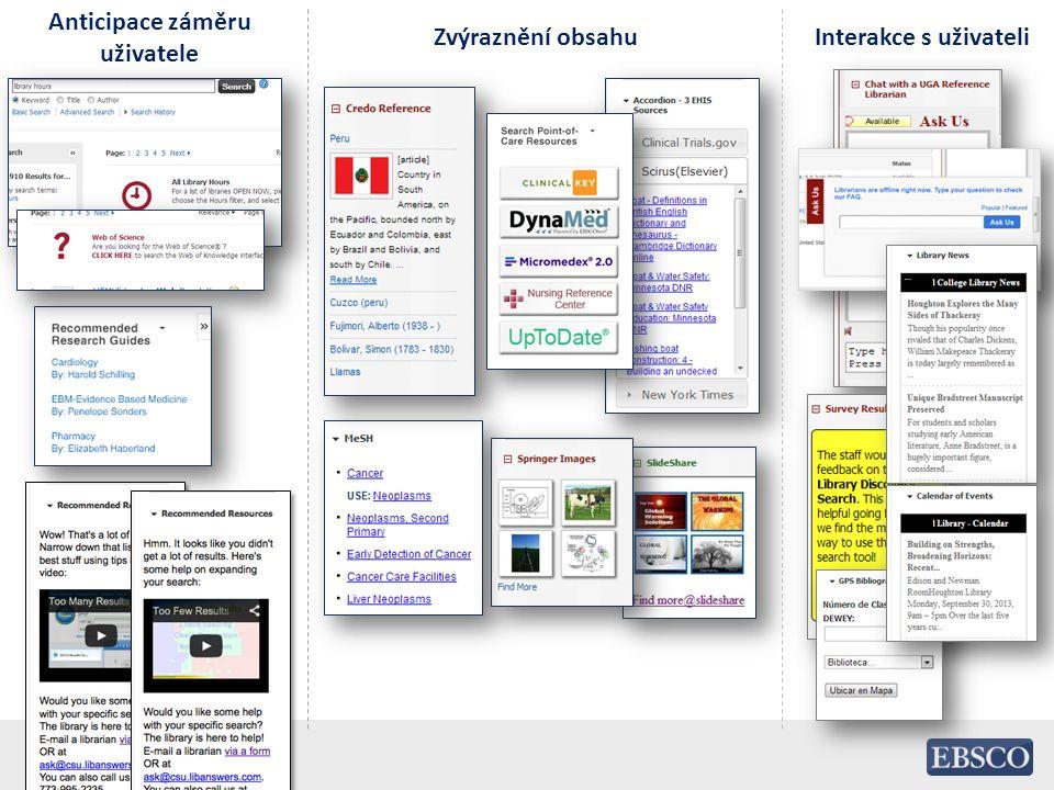 Anticipace záměru uživatele Zvýraznění obsahuInterakce s uživateli