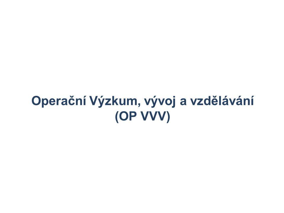 26 Operační Výzkum, vývoj a vzdělávání (OP VVV)