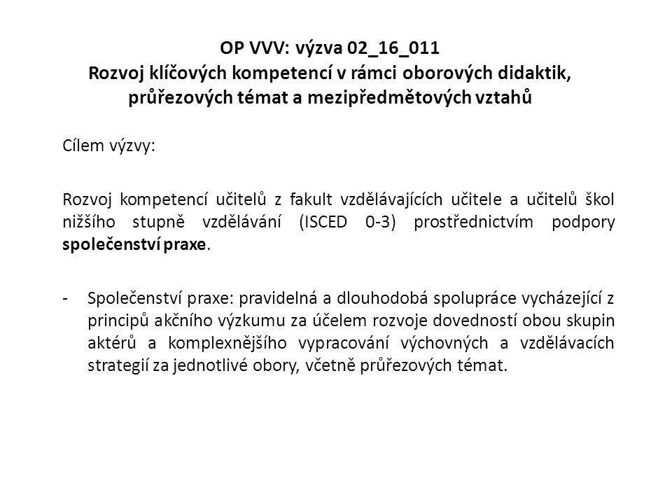 OP VVV: výzva 02_16_011 Rozvoj klíčových kompetencí v rámci oborových didaktik, průřezových témat a mezipředmětových vztahů Cílem výzvy: Rozvoj kompetencí učitelů z fakult vzdělávajících učitele a učitelů škol nižšího stupně vzdělávání (ISCED 0-3) prostřednictvím podpory společenství praxe.