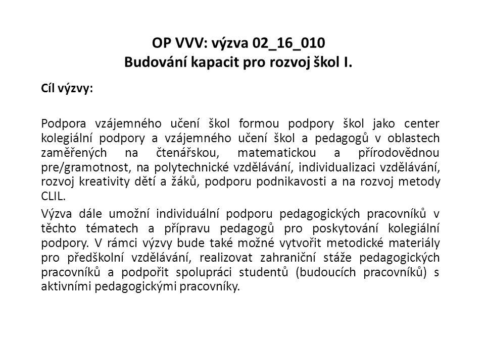 OP VVV: výzva 02_16_010 Budování kapacit pro rozvoj škol I. Cíl výzvy: Podpora vzájemného učení škol formou podpory škol jako center kolegiální podpor