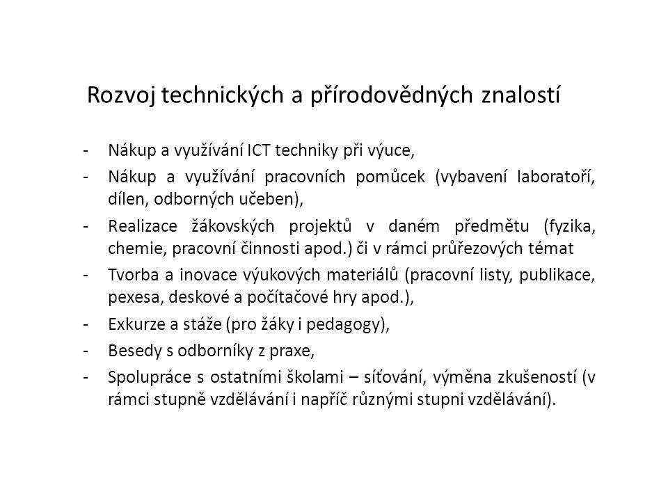Rozvoj technických a přírodovědných znalostí -Nákup a využívání ICT techniky při výuce, -Nákup a využívání pracovních pomůcek (vybavení laboratoří, dílen, odborných učeben), -Realizace žákovských projektů v daném předmětu (fyzika, chemie, pracovní činnosti apod.) či v rámci průřezových témat -Tvorba a inovace výukových materiálů (pracovní listy, publikace, pexesa, deskové a počítačové hry apod.), -Exkurze a stáže (pro žáky i pedagogy), -Besedy s odborníky z praxe, -Spolupráce s ostatními školami – síťování, výměna zkušeností (v rámci stupně vzdělávání i napříč různými stupni vzdělávání).