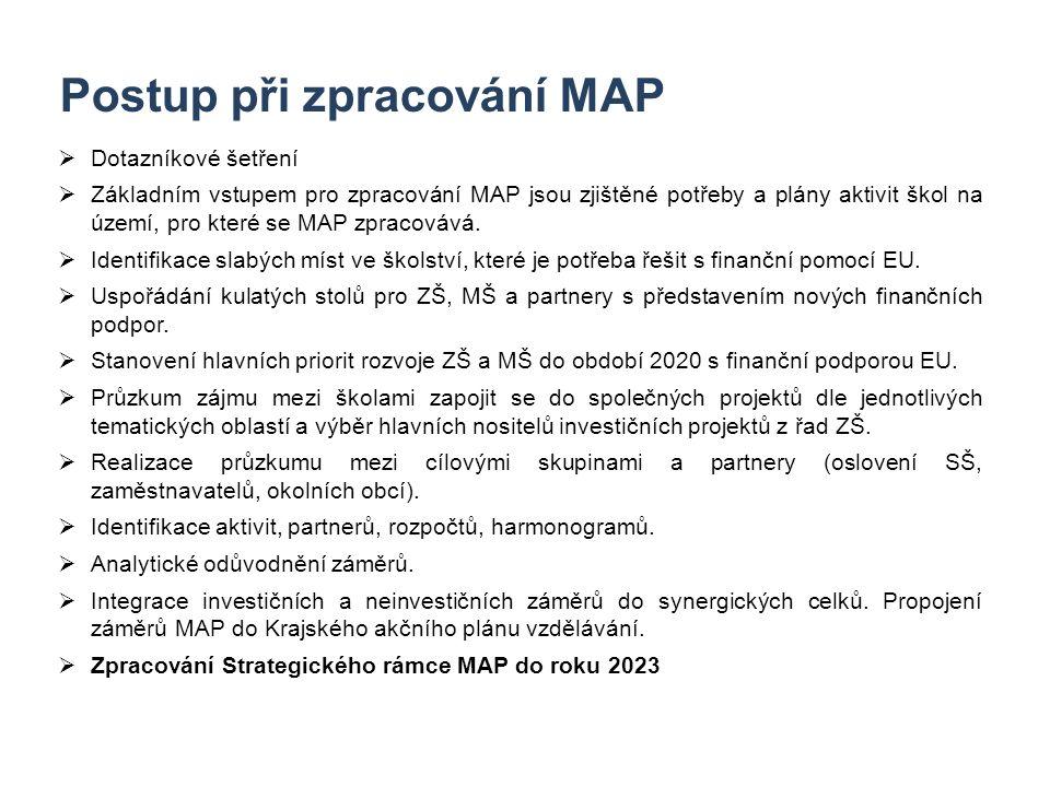 6 Postup při zpracování MAP  Dotazníkové šetření  Základním vstupem pro zpracování MAP jsou zjištěné potřeby a plány aktivit škol na území, pro které se MAP zpracovává.