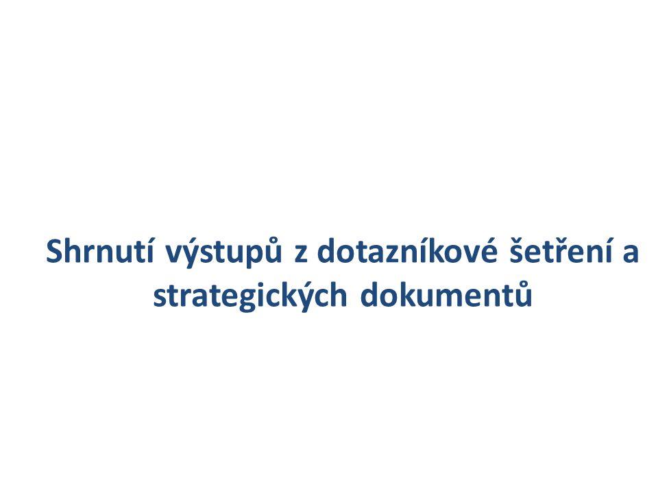 Shrnutí výstupů z dotazníkové šetření a strategických dokumentů