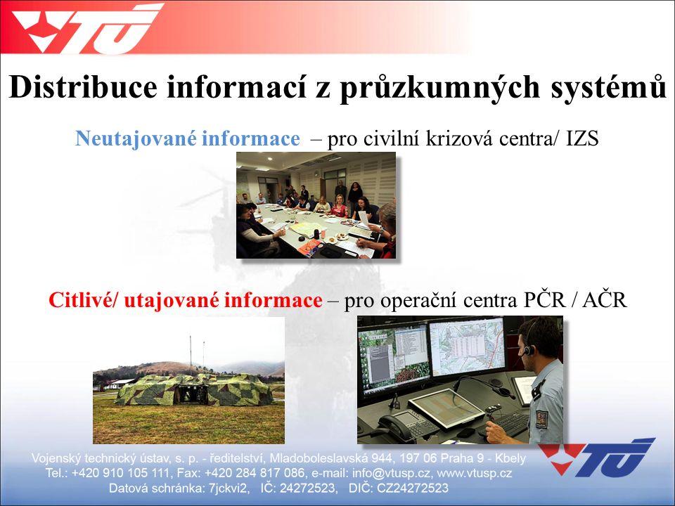 Distribuce informací z průzkumných systémů Neutajované informace – pro civilní krizová centra/ IZS Citlivé/ utajované informace – pro operační centra PČR / AČR