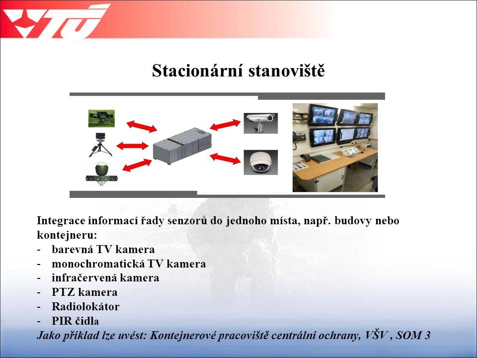 Stacionární stanoviště Integrace informací řady senzorů do jednoho místa, např.