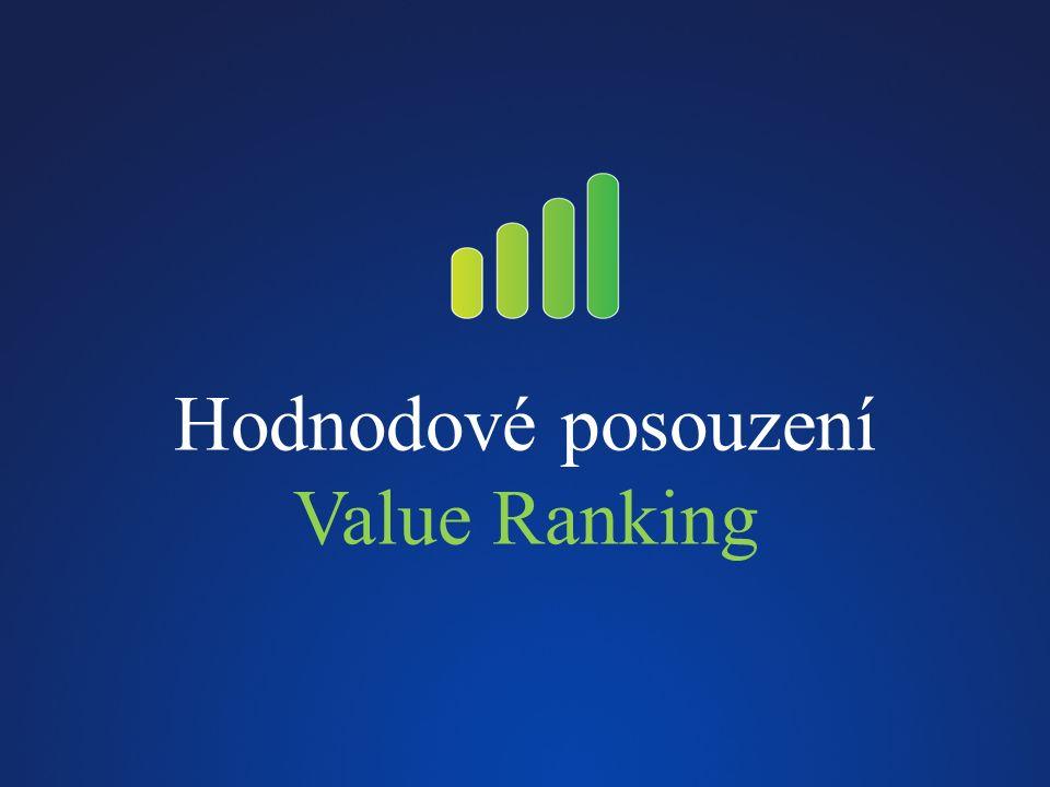 Hodnodové posouzení Value Ranking