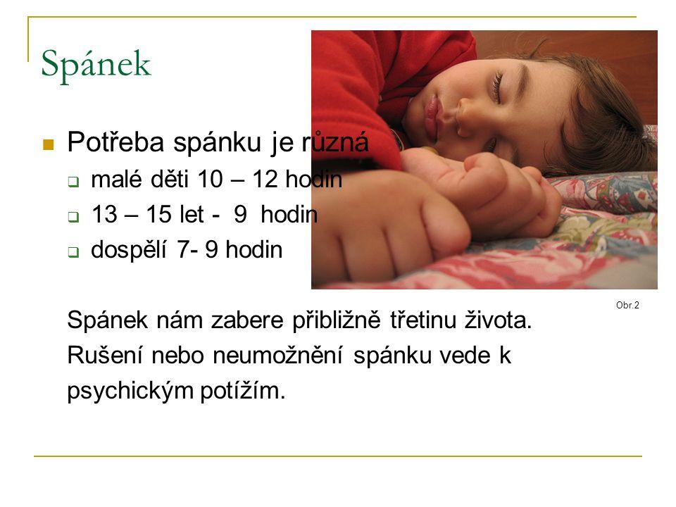 Spánek Potřeba spánku je různá  malé děti 10 – 12 hodin  13 – 15 let - 9 hodin  dospělí 7- 9 hodin Spánek nám zabere přibližně třetinu života.