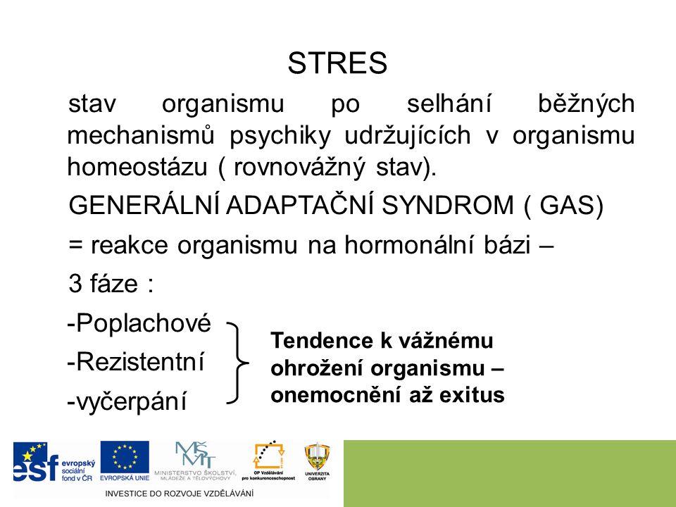 STRES stav organismu po selhání běžných mechanismů psychiky udržujících v organismu homeostázu ( rovnovážný stav). GENERÁLNÍ ADAPTAČNÍ SYNDROM ( GAS)