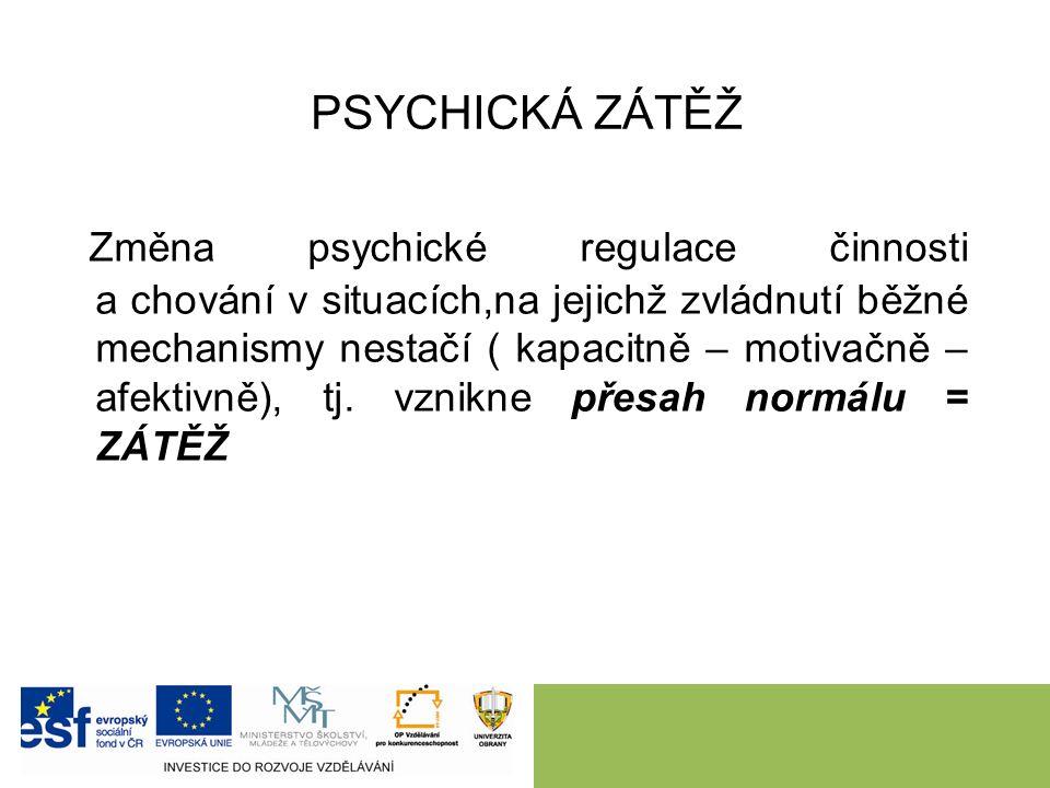 Projevy psychické zátěže: Prožívání – strach,úzkost,vzrušení,neklid,panika…..