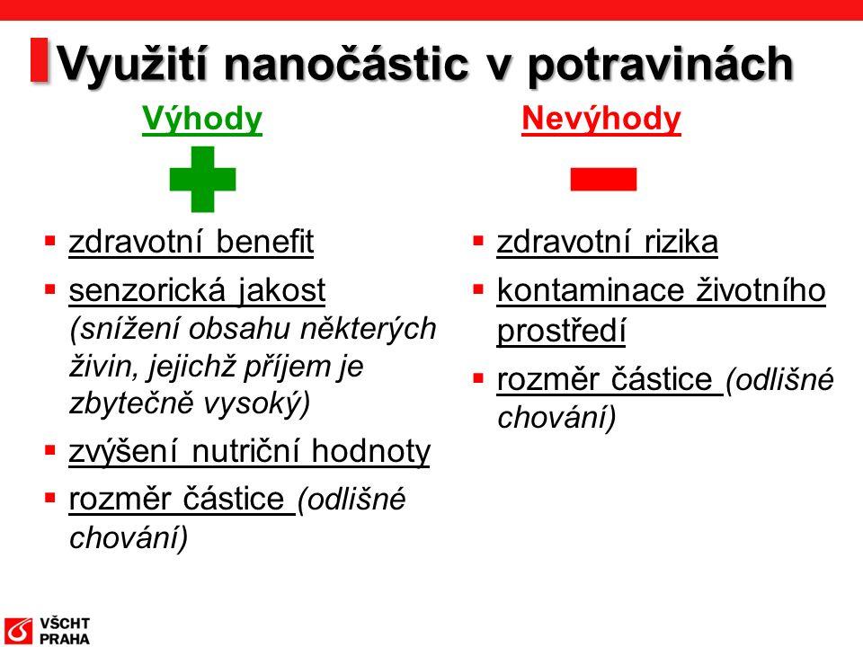 Využití nanočástic v potravinách Výhody Nevýhody  zdravotní benefit  senzorická jakost (snížení obsahu některých živin, jejichž příjem je zbytečně vysoký)  zvýšení nutriční hodnoty  rozměr částice (odlišné chování)  zdravotní rizika  kontaminace životního prostředí  rozměr částice (odlišné chování)