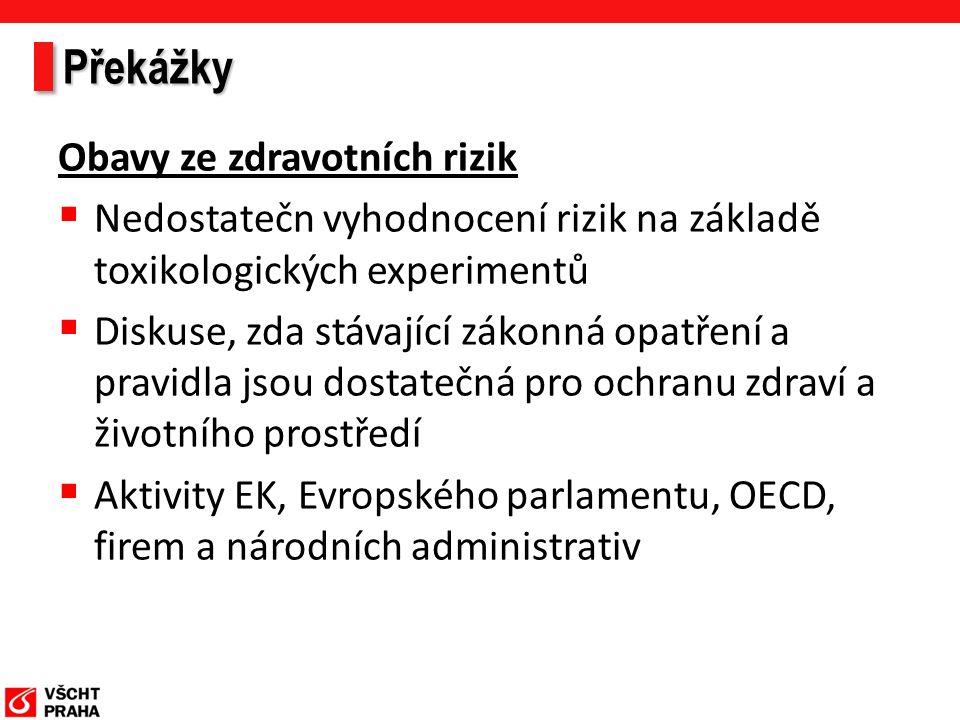 Překážky Obavy ze zdravotních rizik  Nedostatečn vyhodnocení rizik na základě toxikologických experimentů  Diskuse, zda stávající zákonná opatření a pravidla jsou dostatečná pro ochranu zdraví a životního prostředí  Aktivity EK, Evropského parlamentu, OECD, firem a národních administrativ