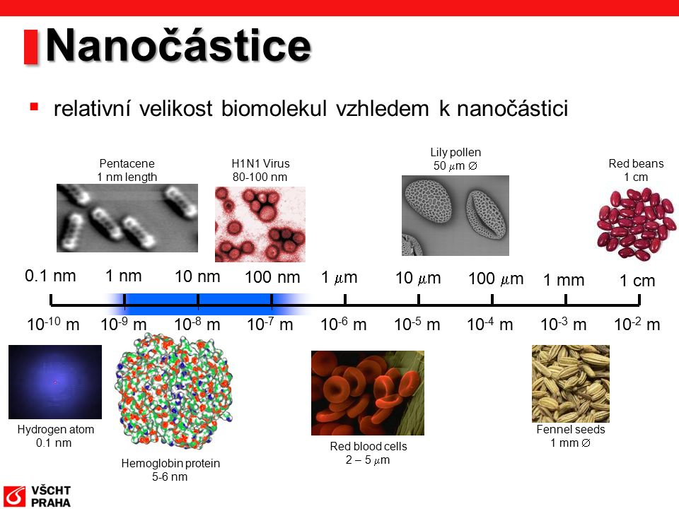 Komerční uplatnění nanotechnologií v potravinářství Cientifica ve své zprávě z 2007 předpovídá rozvoj potravinářského průmyslu s využitím nanotechnologií z 410 mil.