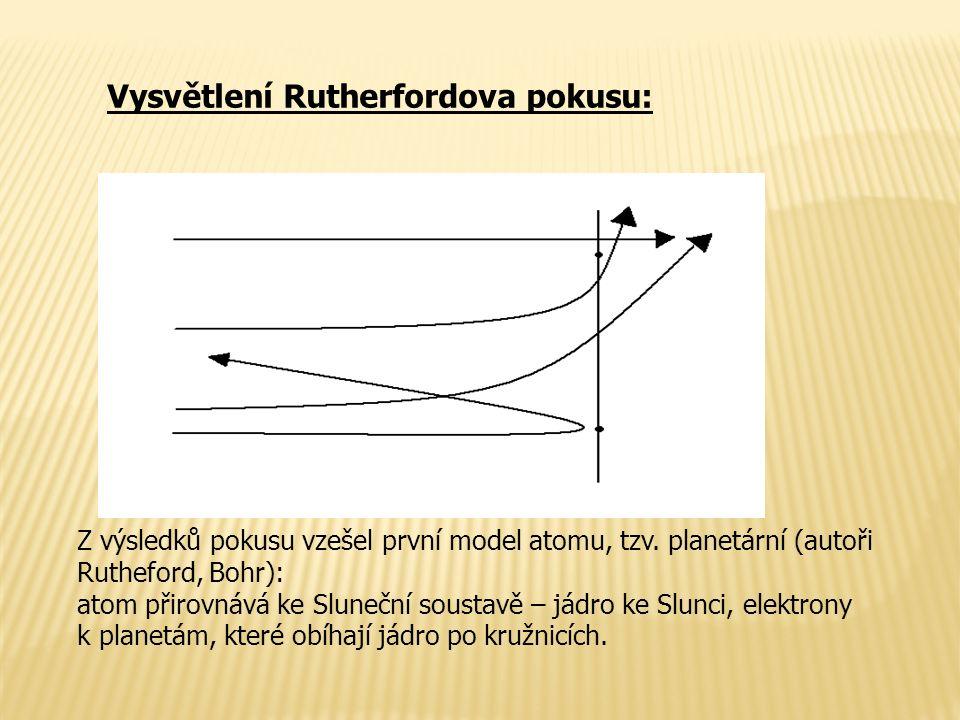 Vysvětlení Rutherfordova pokusu: Z výsledků pokusu vzešel první model atomu, tzv.