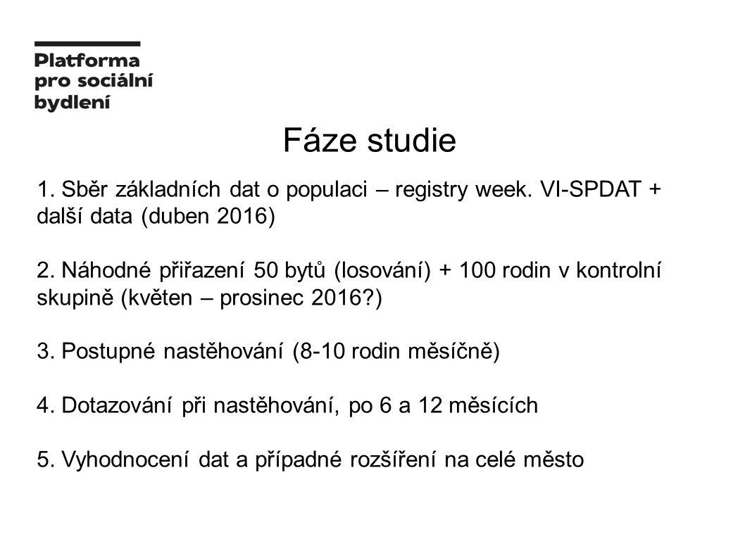 Fáze studie 1. Sběr základních dat o populaci – registry week.