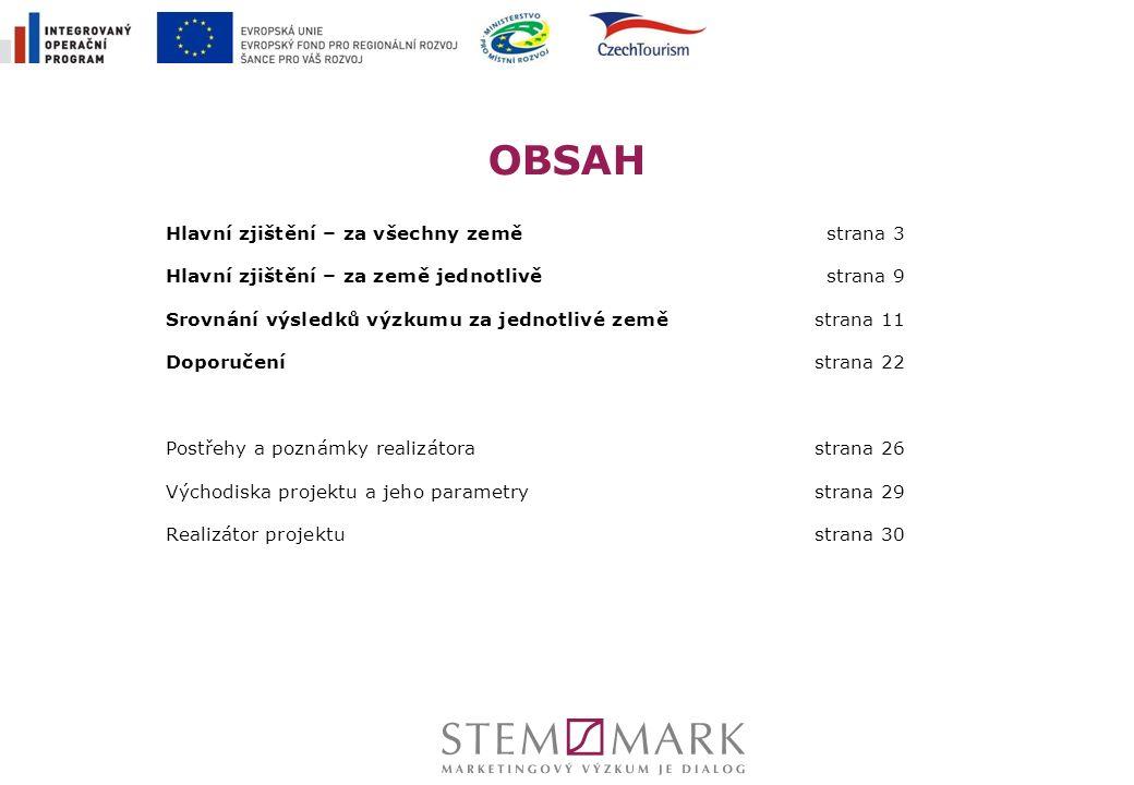 OBSAH Hlavní zjištění – za všechny zeměstrana 3 Hlavní zjištění – za země jednotlivě strana 9 Srovnání výsledků výzkumu za jednotlivé země strana 11 D
