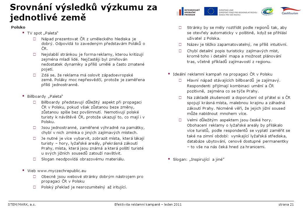 """STEM/MARK, a.s.Efektivita reklamní kampaně – leden 2011strana 21 Srovnání výsledků výzkumu za jednotlivé země Polsko  TV spot """"Paleta""""  Nápad prezen"""