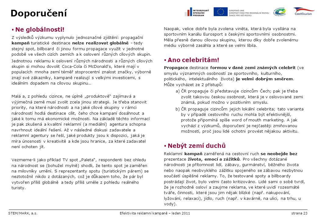 STEM/MARK, a.s.Efektivita reklamní kampaně – leden 2011strana 23 Doporučení  Ne globálnosti! Z výsledků výzkumu vyplynulo jednoznačné zjištění: propa