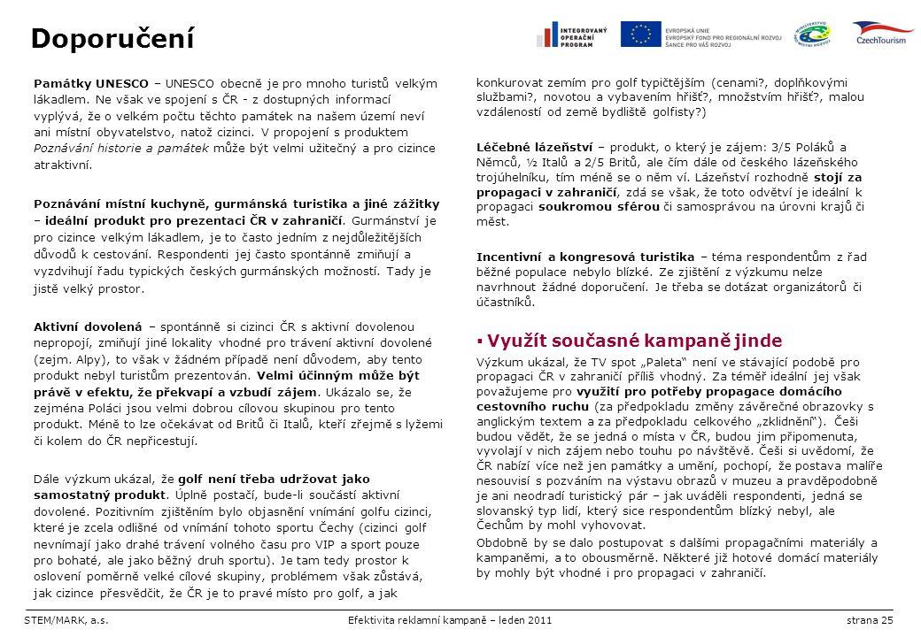STEM/MARK, a.s.Efektivita reklamní kampaně – leden 2011strana 25 Doporučení Památky UNESCO – UNESCO obecně je pro mnoho turistů velkým lákadlem. Ne vš